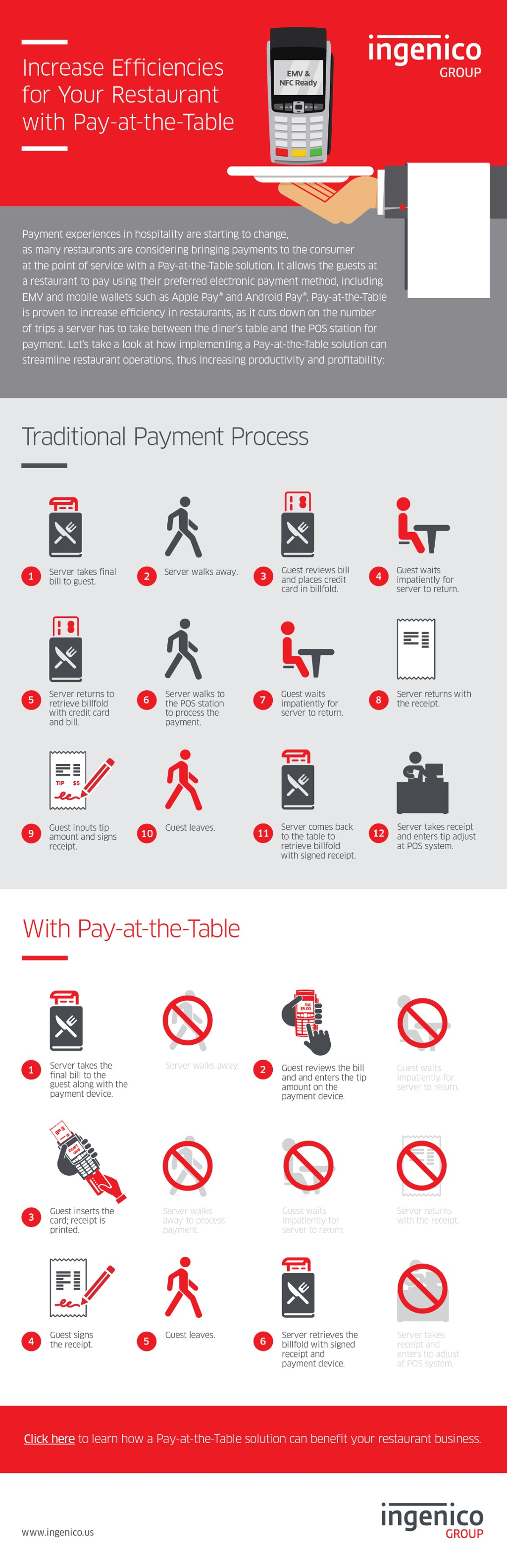 PayattheTable Saves Time For Restaurants POS Portal - Pay at the table restaurant